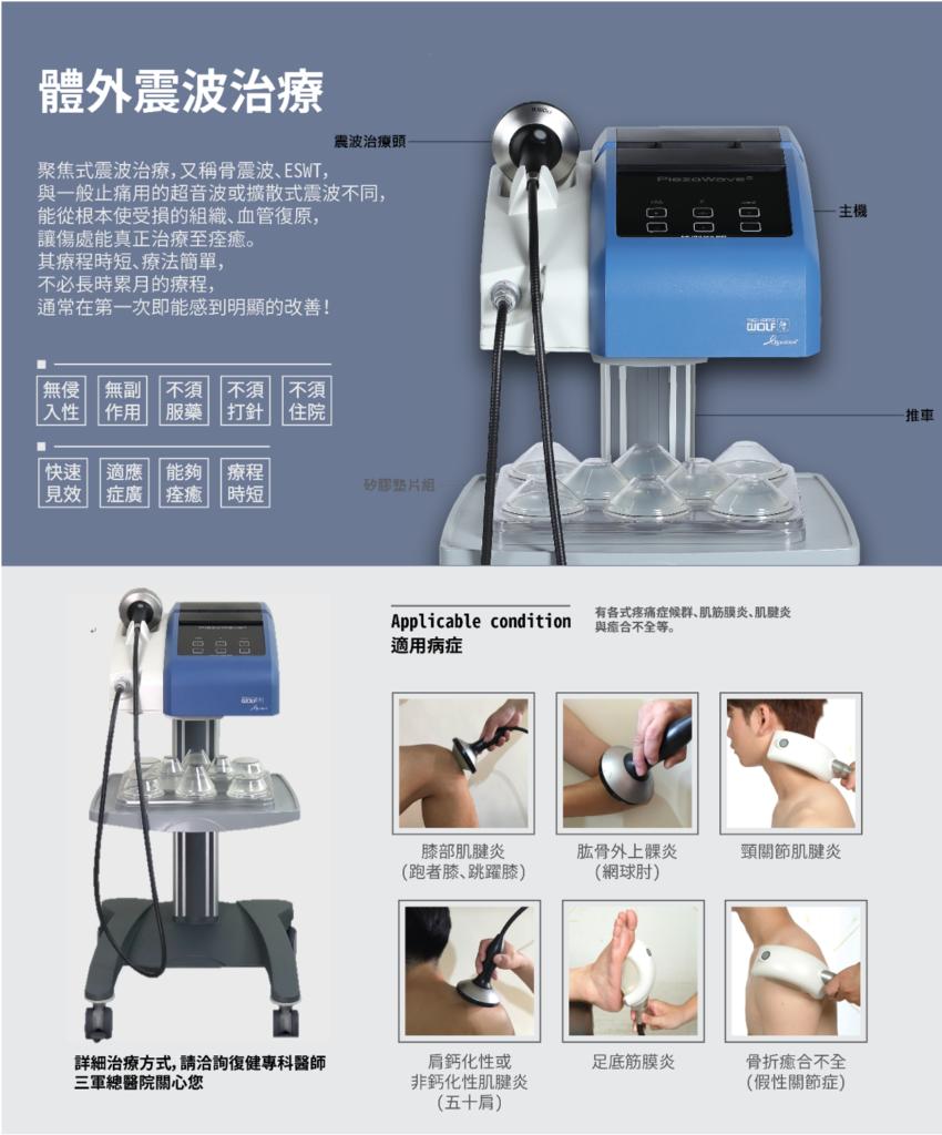 震波治療,體外震波治療